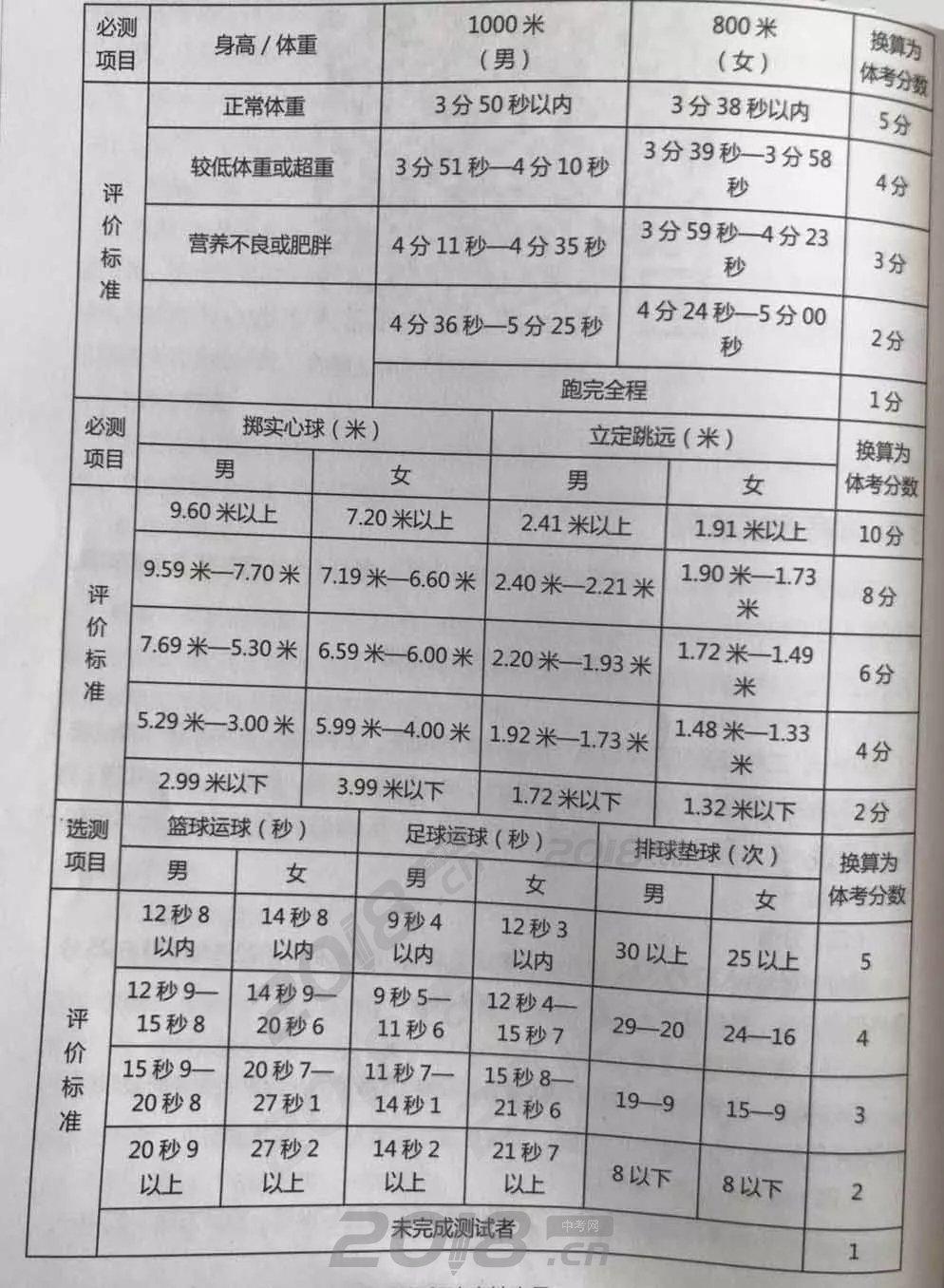 城镇养老保险缴费标准2019年 醴陵养老保险个人交多少